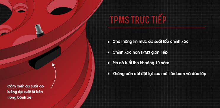TPMS trực tiếp